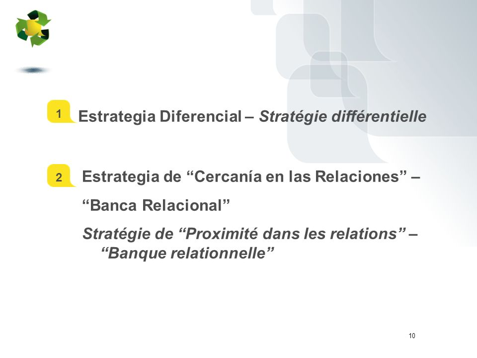 10 Estrategia Diferencial – Stratégie différentielle 1 2 Estrategia de Cercanía en las Relaciones – Banca Relacional Stratégie de Proximité dans les relations – Banque relationnelle