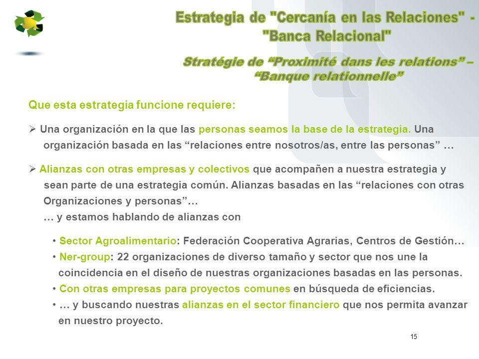15 Que esta estrategia funcione requiere: Una organización en la que las personas seamos la base de la estrategia.