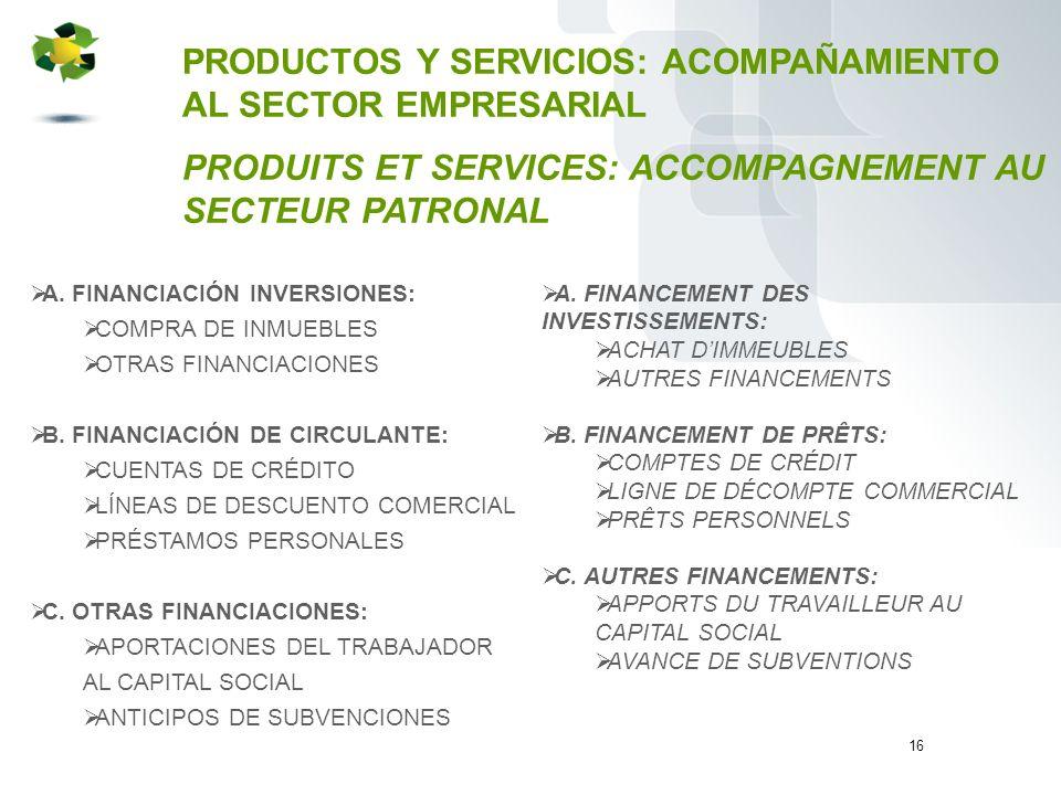 16 A. FINANCIACIÓN INVERSIONES: COMPRA DE INMUEBLES OTRAS FINANCIACIONES B.