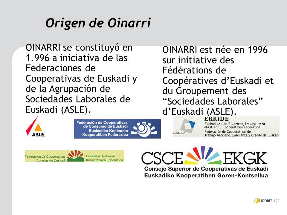 Origen de Oinarri OINARRI se constituyó en 1.996 a iniciativa de las Federaciones de Cooperativas de Euskadi y de la Agrupación de Sociedades Laborales de Euskadi (ASLE).