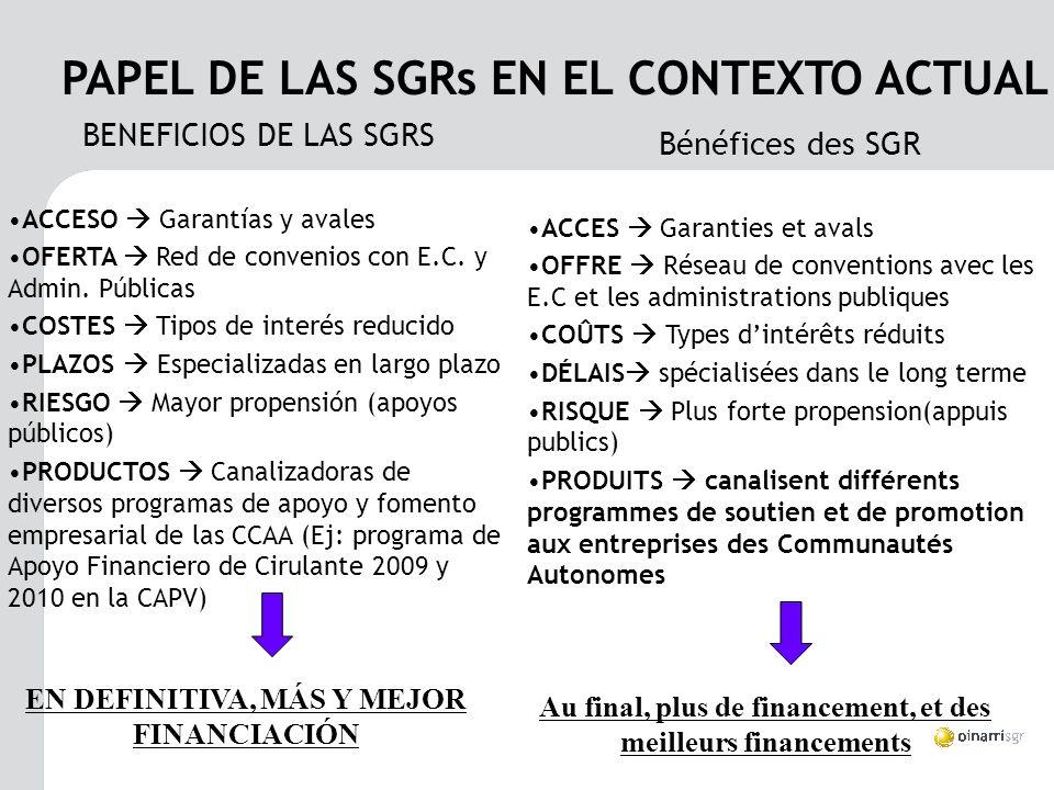 PAPEL DE LAS SGRs EN EL CONTEXTO ACTUAL BENEFICIOS DE LAS SGRS ACCESO Garantías y avales OFERTA Red de convenios con E.C.