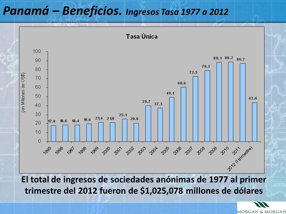 El total de ingresos de sociedades anónimas de 1977 al primer trimestre del 2012 fueron de $1,025,078 millones de dólares Panamá – Beneficios. Ingreso