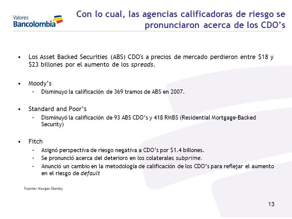 13 Con lo cual, las agencias calificadoras de riesgo se pronunciaron acerca de los CDOs Los Asset Backed Securities (ABS) CDO's a precios de mercado p