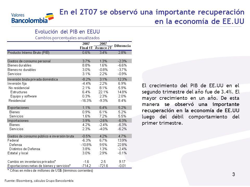 34 El emisor podría subir la tasa REPO hasta el 9,50%.