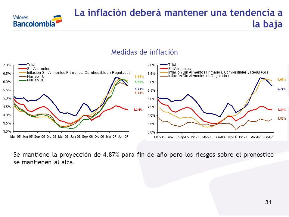 31 La inflación deberá mantener una tendencia a la baja Se mantiene la proyección de 4.87% para fin de año pero los riesgos sobre el pronostico se man