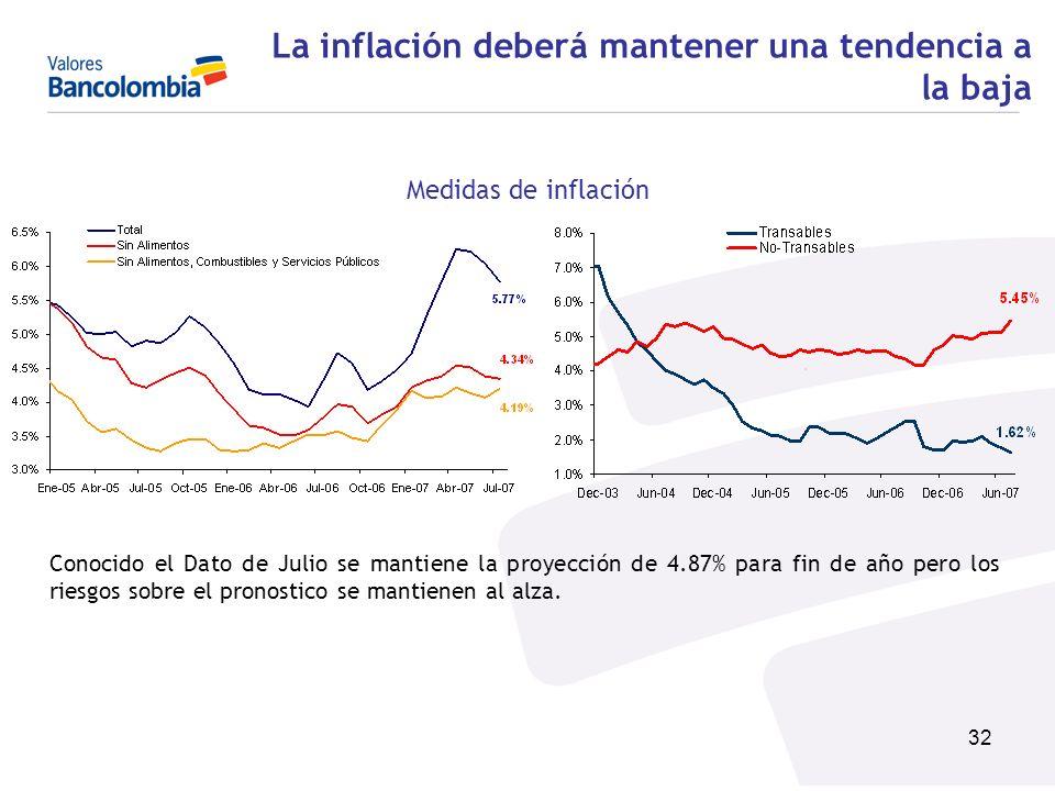 32 La inflación deberá mantener una tendencia a la baja Medidas de inflación Conocido el Dato de Julio se mantiene la proyección de 4.87% para fin de