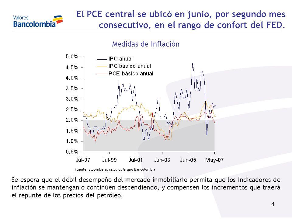 4 Fuente: Bloomberg, cálculos Grupo Bancolombia Se espera que el débil desempeño del mercado inmobiliario permita que los indicadores de inflación se