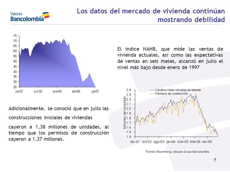 38 La bolsa colombiana debe recuperarse Evolución bolsas del mundo Fuente: Bloomberg, cálculos Grupo Bancolombia