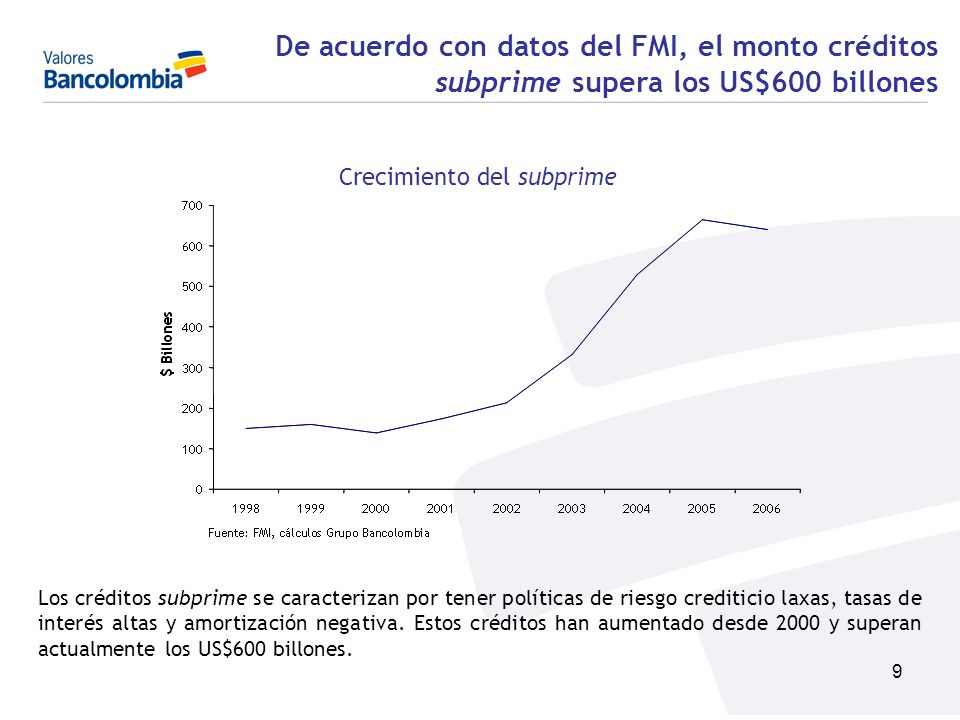 9 De acuerdo con datos del FMI, el monto créditos subprime supera los US$600 billones Crecimiento del subprime Los créditos subprime se caracterizan p