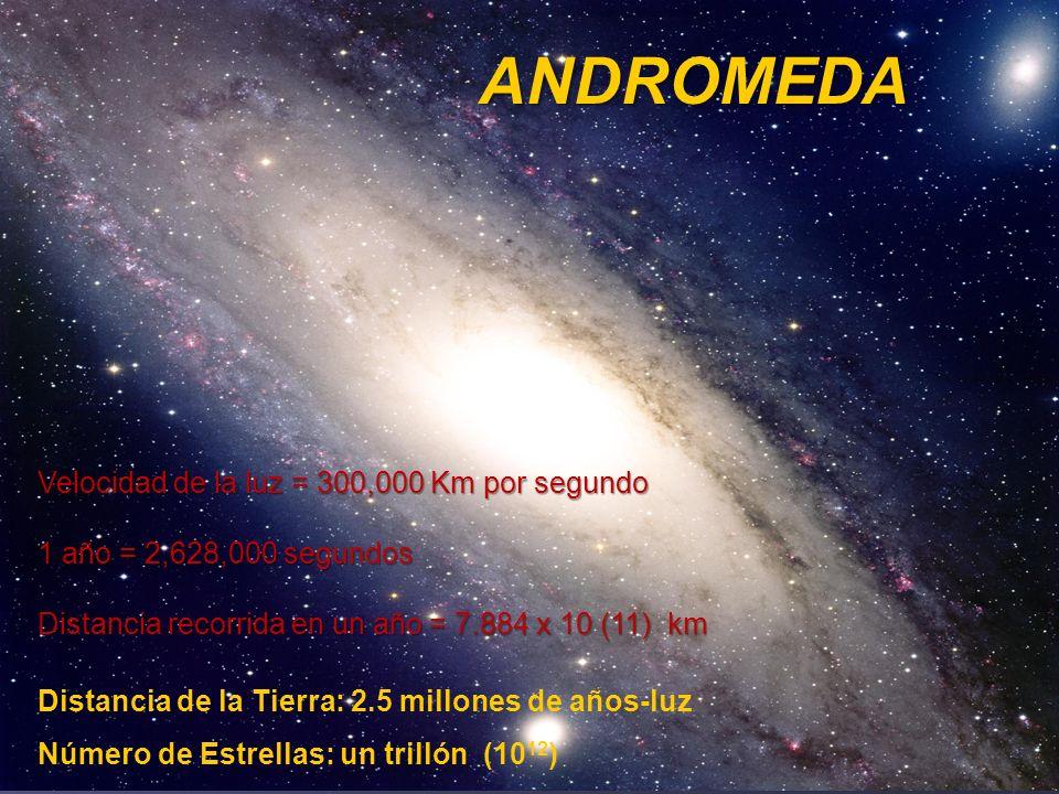 Ministerios EN PROFUNDIDAD 2008 ANDROMEDA Distancia de la Tierra: 2.5 millones de años-luz Número de Estrellas: un trillón (10 12 ) Velocidad de la lu