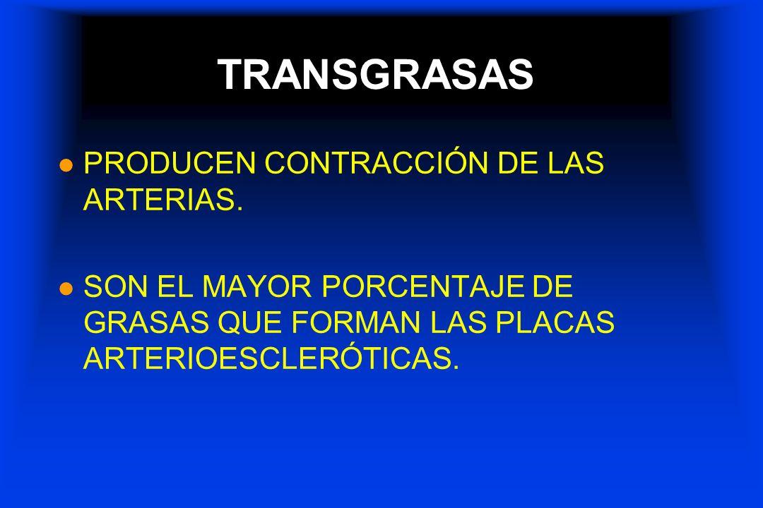 TRANSGRASAS l PRODUCEN CONTRACCIÓN DE LAS ARTERIAS. l SON EL MAYOR PORCENTAJE DE GRASAS QUE FORMAN LAS PLACAS ARTERIOESCLERÓTICAS.