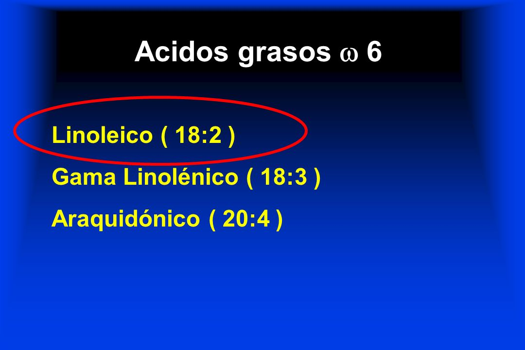 Acidos grasos 6 Linoleico ( 18:2 ) Gama Linolénico ( 18:3 ) Araquidónico ( 20:4 )
