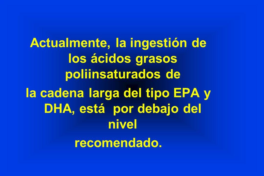 Actualmente, la ingestión de los ácidos grasos poliinsaturados de la cadena larga del tipo EPA y DHA, está por debajo del nivel recomendado.