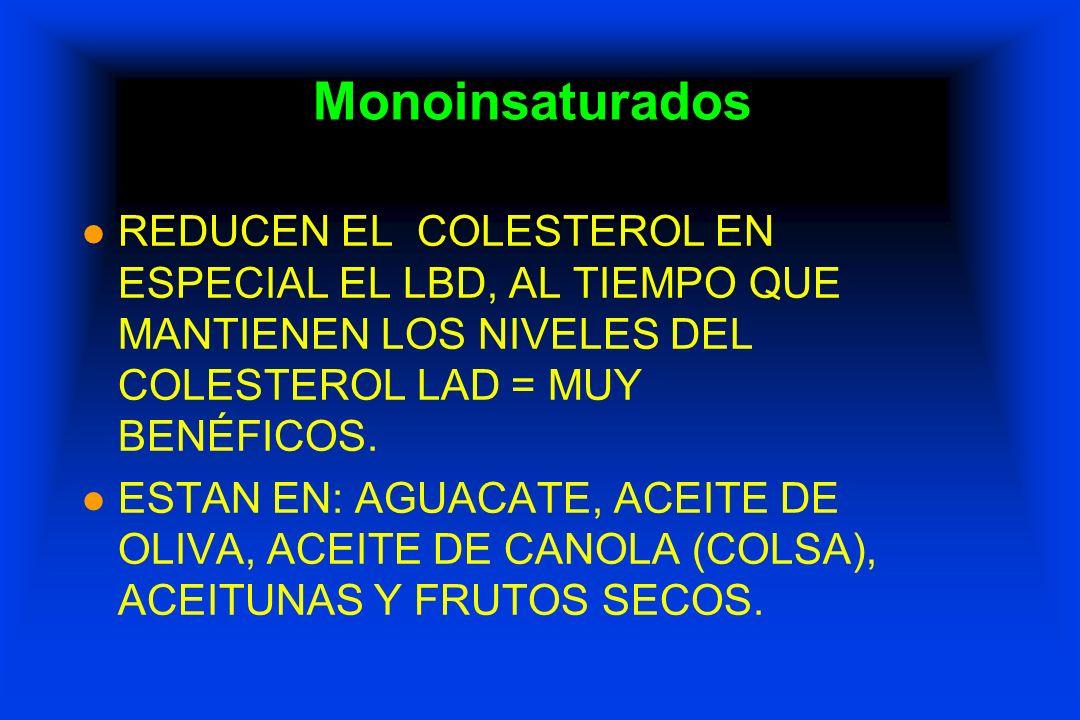 Monoinsaturados l REDUCEN EL COLESTEROL EN ESPECIAL EL LBD, AL TIEMPO QUE MANTIENEN LOS NIVELES DEL COLESTEROL LAD = MUY BENÉFICOS. l ESTAN EN: AGUACA