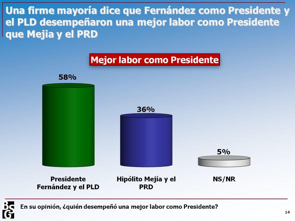 Una firme mayoría dice que Fernández como Presidente y el PLD desempeñaron una mejor labor como Presidente que Mejia y el PRD 14 En su opinión, ¿quién