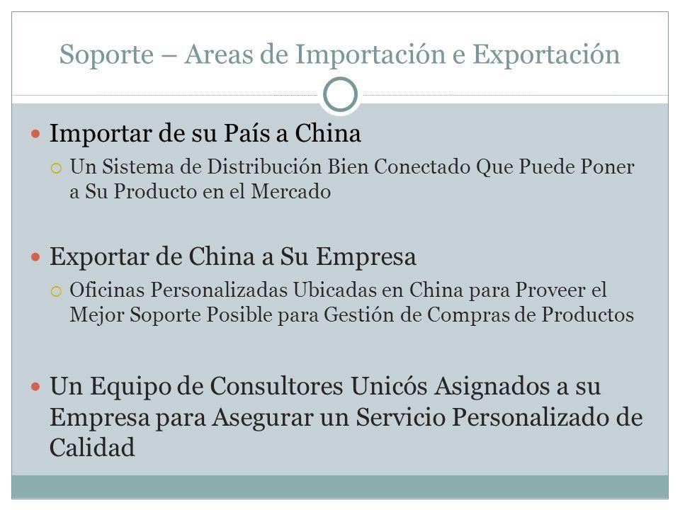 Soporte – Areas de Importación e Exportación Importar de su País a China Un Sistema de Distribución Bien Conectado Que Puede Poner a Su Producto en el