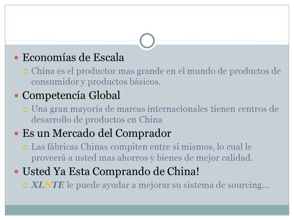 Por que Comprar de China? Economías de Escala China es el productor mas grande en el mundo de productos de consumidor y productos básicos. Competencía