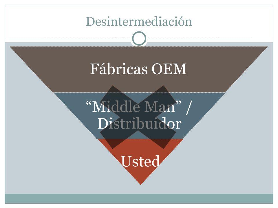 Ahorros Desintermediación Fábricas OEM Middle Man / Distribuidor Usted