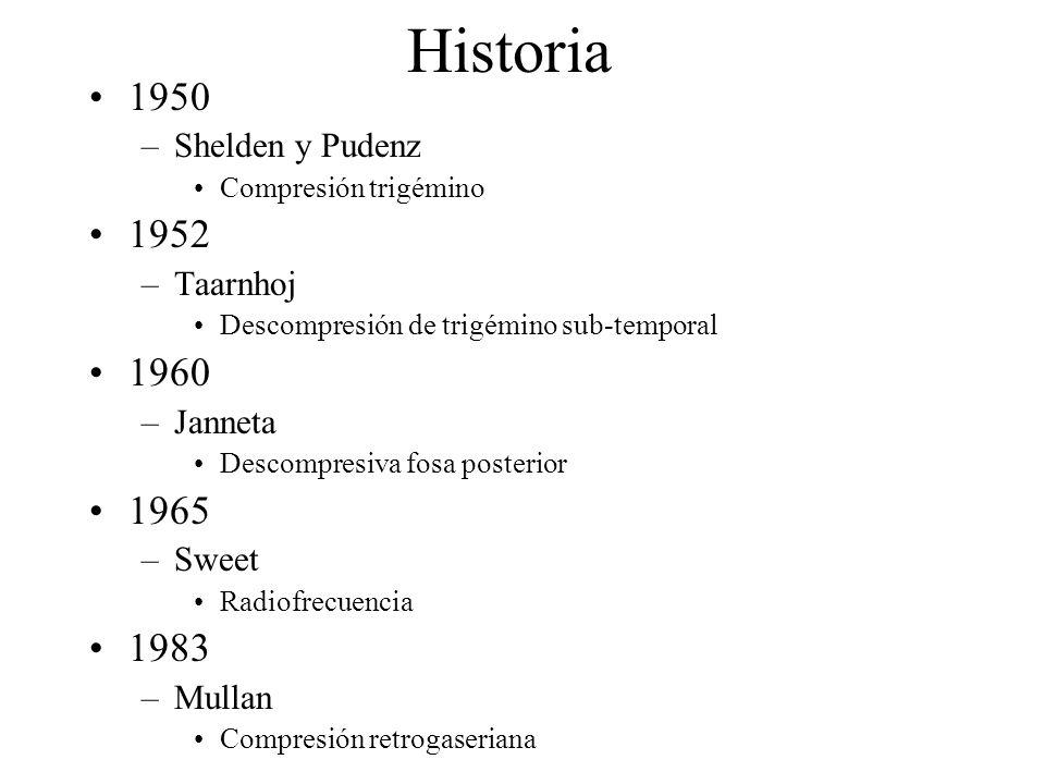 Historia 1950 –Shelden y Pudenz Compresión trigémino 1952 –Taarnhoj Descompresión de trigémino sub-temporal 1960 –Janneta Descompresiva fosa posterior