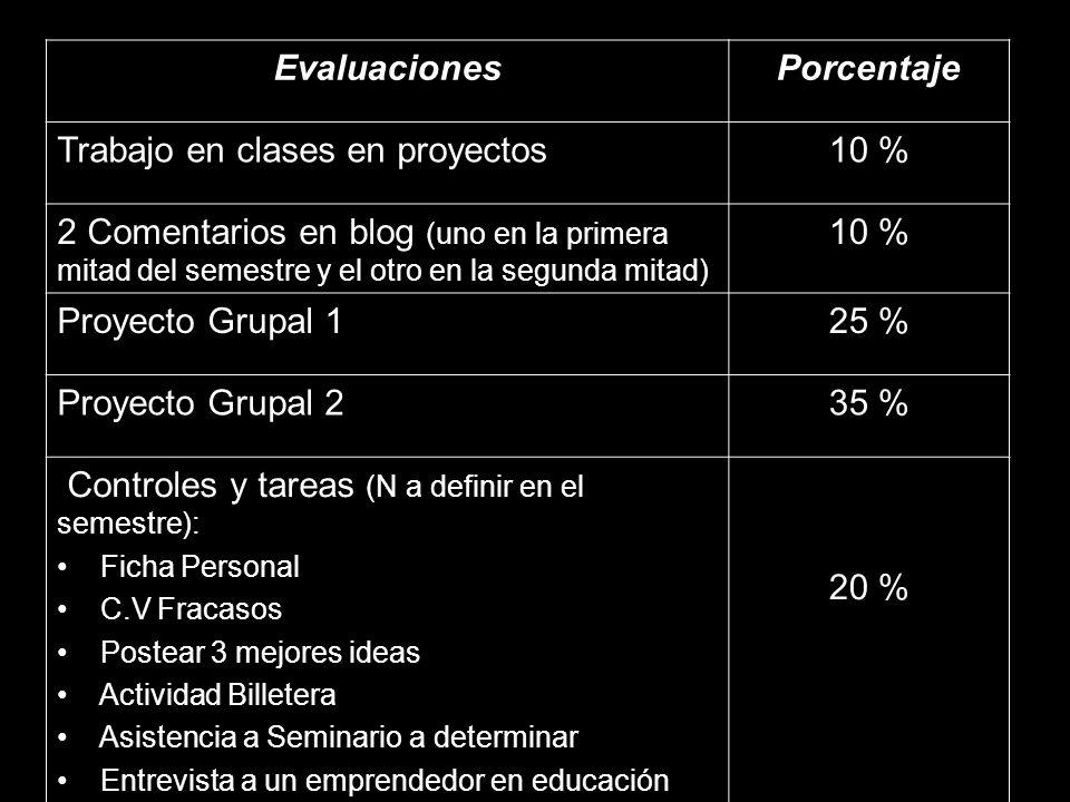 EvaluacionesPorcentaje Trabajo en clases en proyectos10 % 2 Comentarios en blog (uno en la primera mitad del semestre y el otro en la segunda mitad) 1