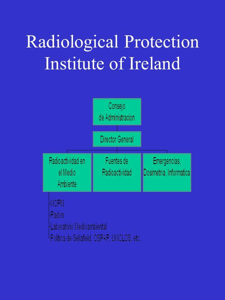 Programa de Radon en Irlanda Viviendas Colegios Puestos de Trabajo Varios Otros Iniciativos