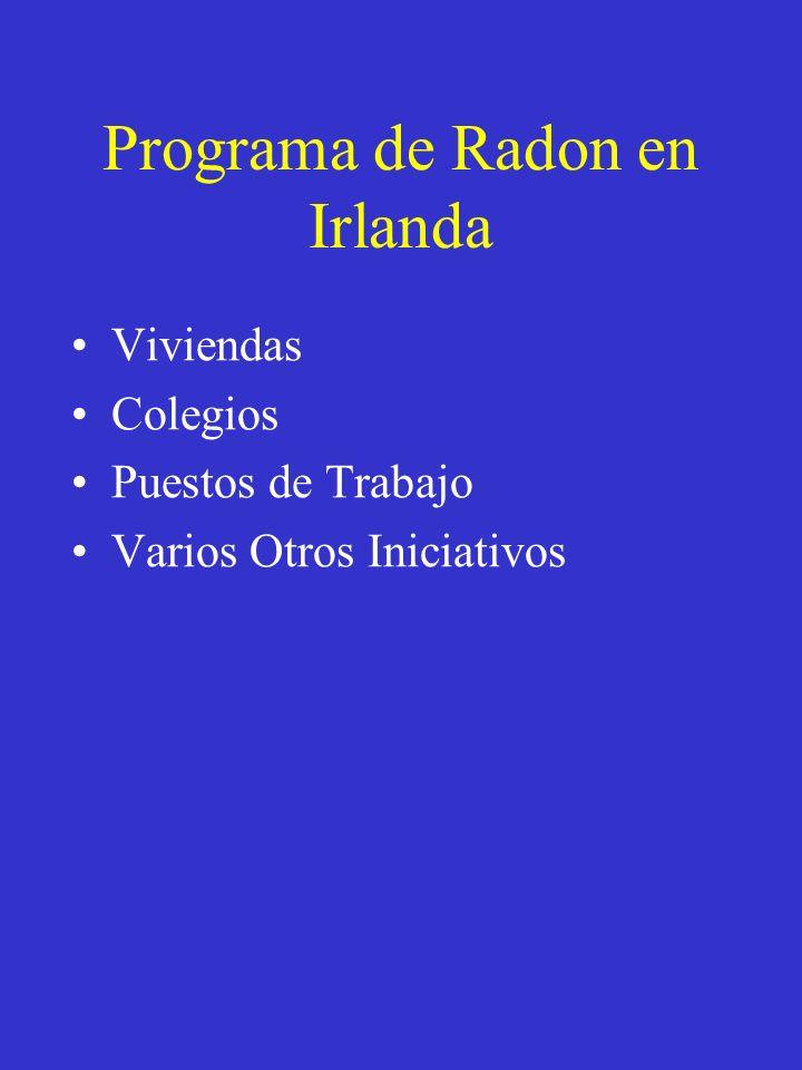 LeitrimCavanMonaghanOffalyDonegalKerryDublinLongfordCorkLimerickTipperaryLaoisClareKildareRoscommonWestmeathWexfordKilkennyMayoMeathGalwayLouthWaterfordCarlowWicklowSligo Mean Indoor Radon Levels