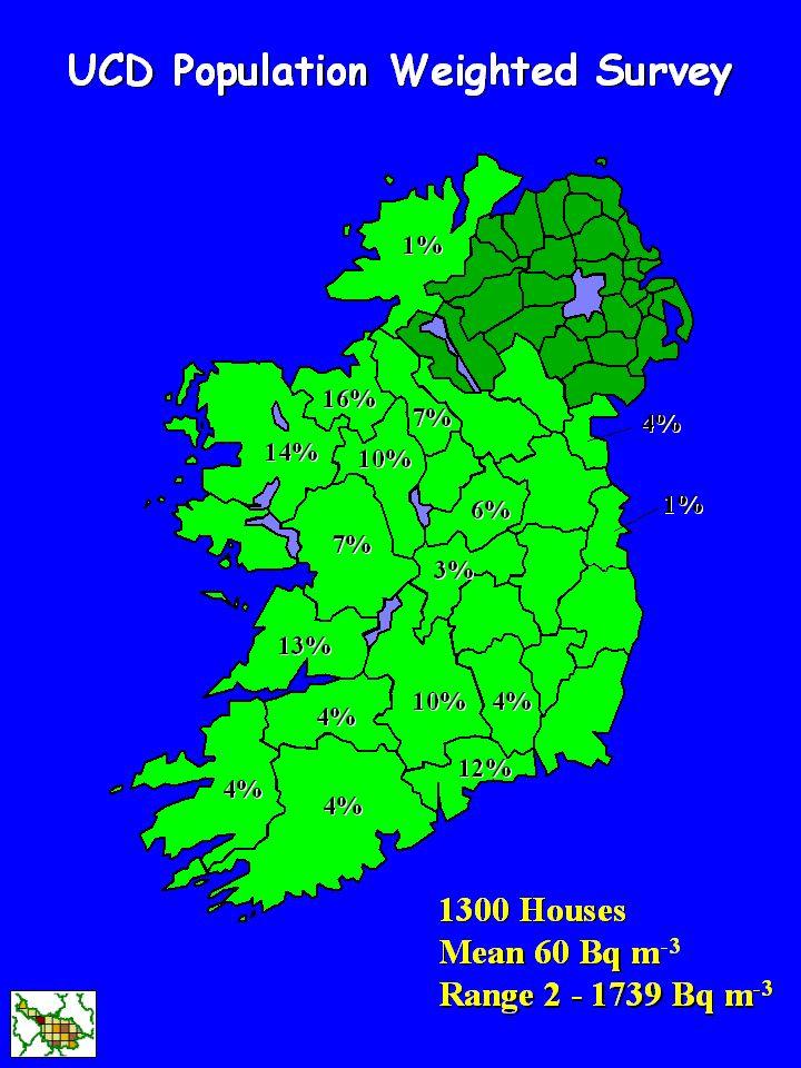 West of Ireland Survey 1755 Houses Max: 2399 Bq/m 3 Avg. GSD: 2.40 Salthill Mean: 213 Bq/m 3