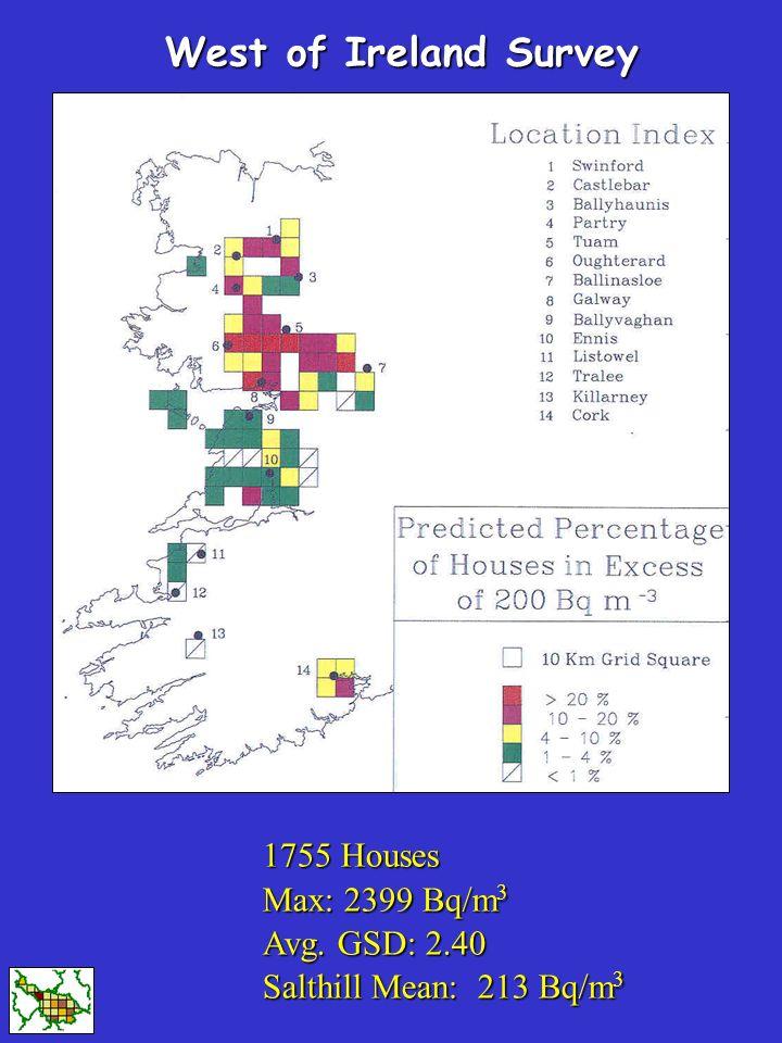 Irish National Grid