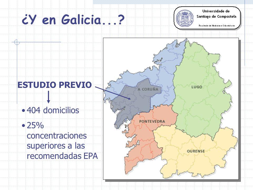 ¿Y en Galicia...? ESTUDIO PREVIO