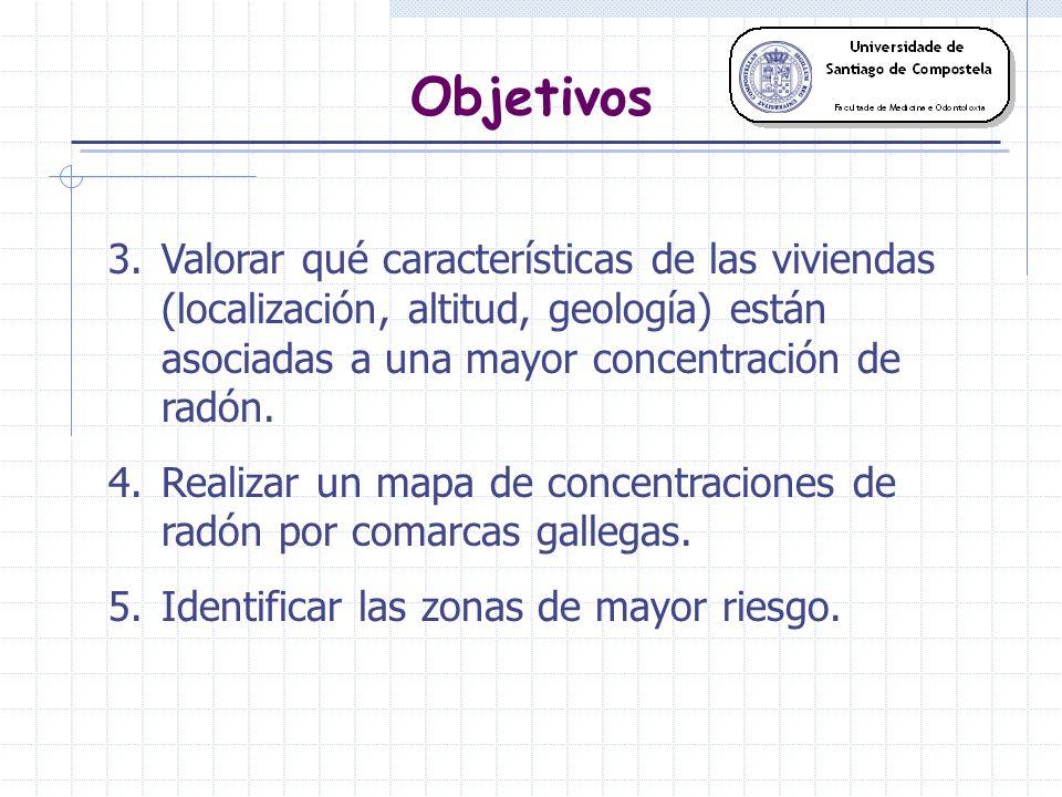 Objetivos 1.Conocer las concentraciones de radón en los domicilios gallegos. 2.Determinar la proporción de la población gallega que se encuentra expue
