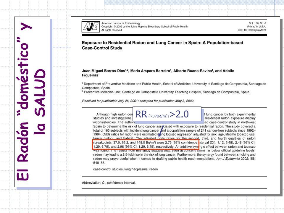 El Radón doméstico y la SALUD RR (>37Bq/m 3 ) >2.0