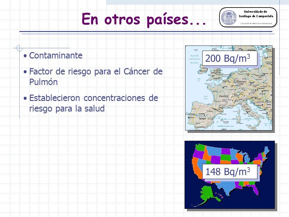 En otros países... Contaminante Factor de riesgo para el Cáncer de Pulmón Establecieron concentraciones de riesgo para la salud