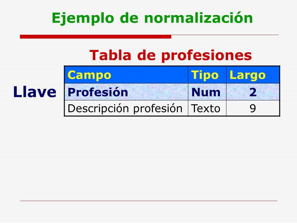 Ejemplo de normalización CampoTipoLargo ProfesiónNum2 Descripción profesiónTexto9 Tabla de profesiones Llave
