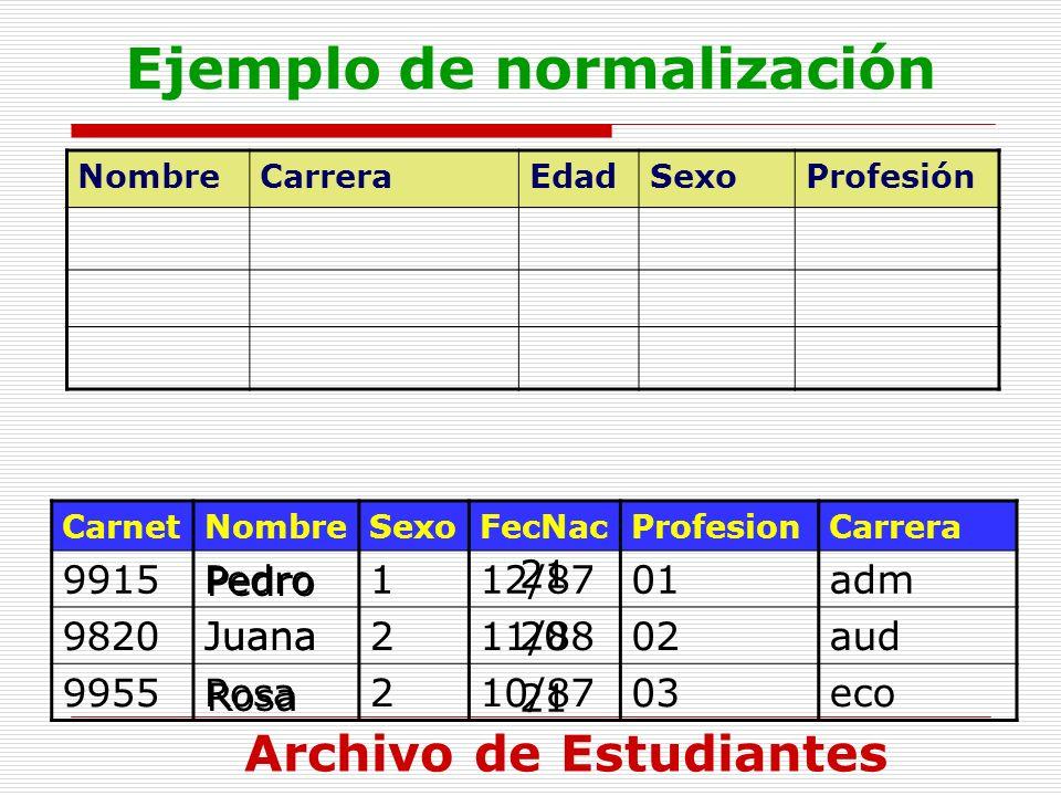 Ejemplo de normalización NombreCarreraEdadSexoProfesión CarnetNombreSexoFecNacProfesionCarrera 9915Pedro112/8701adm 9820Juana211/8802aud 9955Rosa210/8