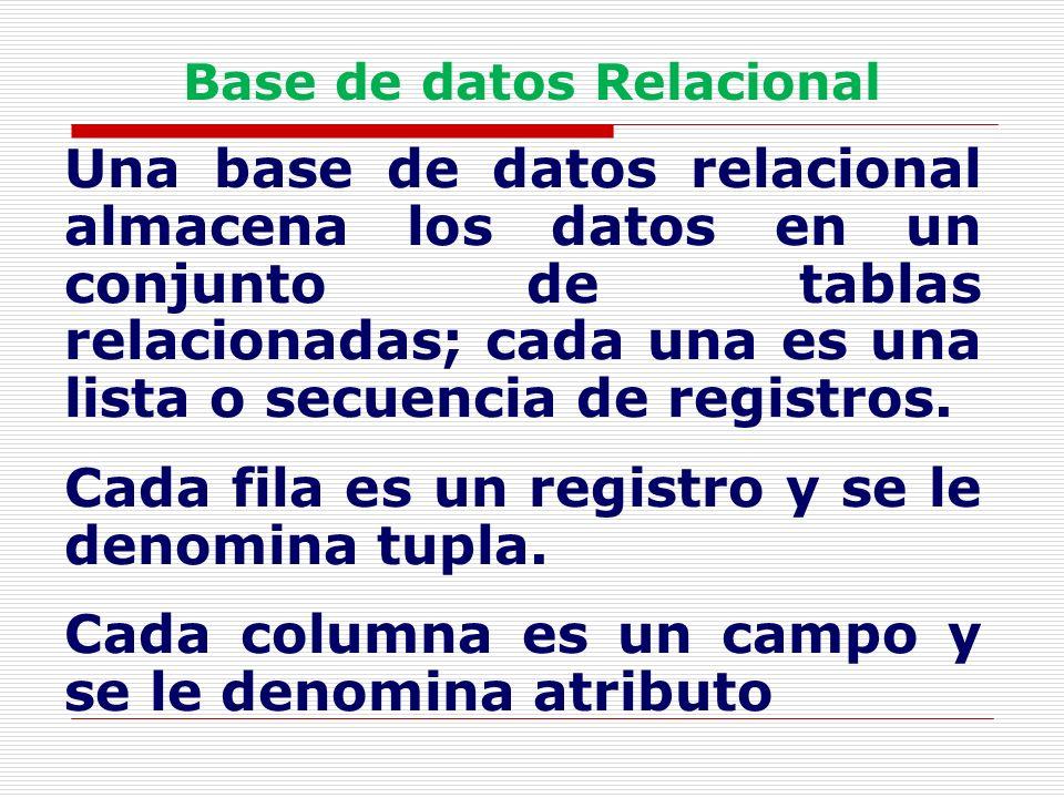 Base de datos Relacional Una base de datos relacional almacena los datos en un conjunto de tablas relacionadas; cada una es una lista o secuencia de r