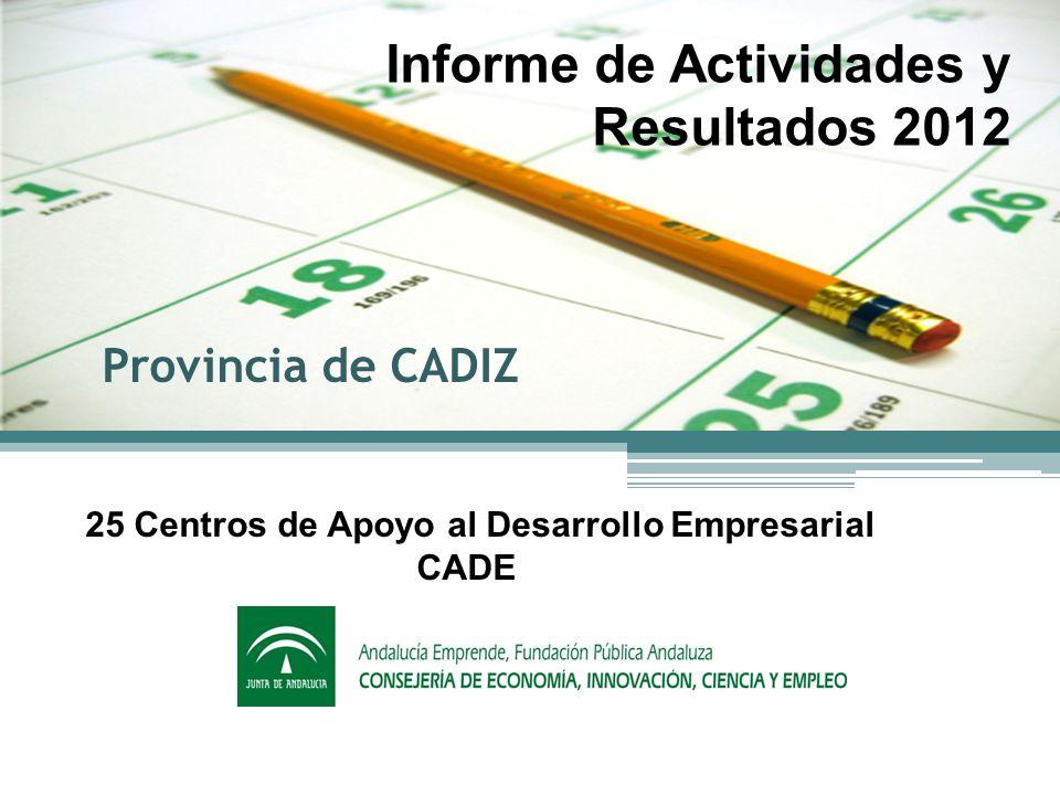 andalucía emprende misión Contribuir al Fomento de la cultura emprendedora y al fortalecimiento de la actividad económica de Andalucía, apoyando la creación y consolidación de empresas y empleo en cualquier punto de la región Centros de Apoyo al Desarrollo Empresarial CADE Técnicos especialistas Espacios para alojamiento 25 12280