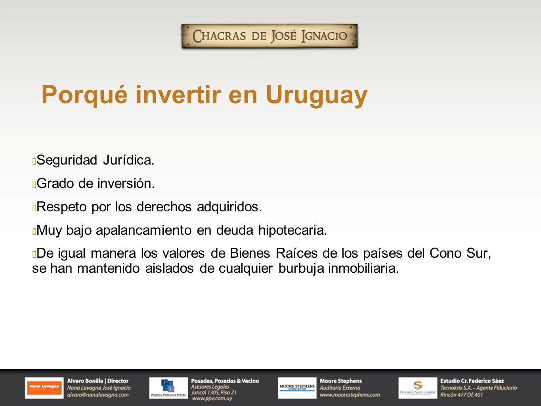 Porqué invertir en Uruguay Seguridad Jurídica. Grado de inversión. Respeto por los derechos adquiridos. Muy bajo apalancamiento en deuda hipotecaria.
