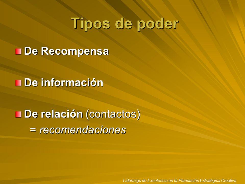 Liderazgo de Excelencia en la Planeación Estratégica Creativa Tipos de poder Tipos de poder De Recompensa De información De relación (contactos) = rec
