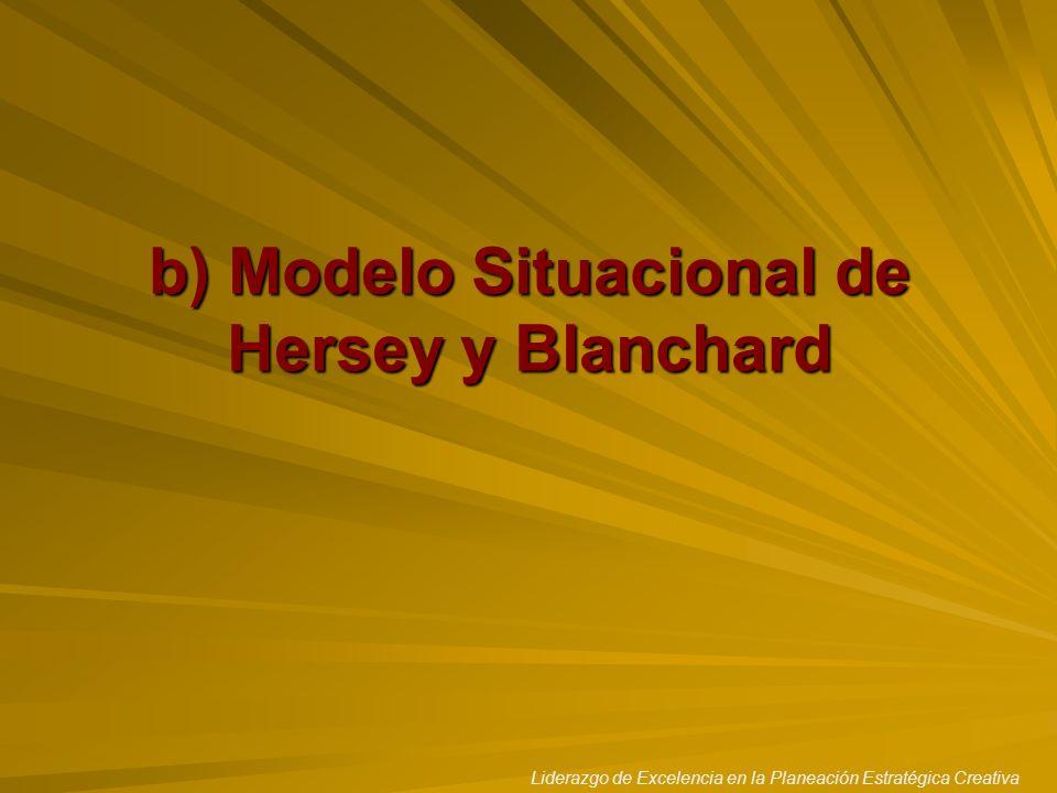 Liderazgo de Excelencia en la Planeación Estratégica Creativa b) Modelo Situacional de Hersey y Blanchard