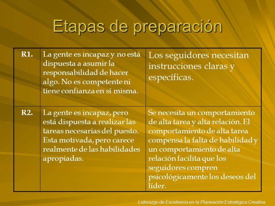 Liderazgo de Excelencia en la Planeación Estratégica Creativa Etapas de preparación R1. La gente es incapaz y no está dispuesta a asumir la responsabi