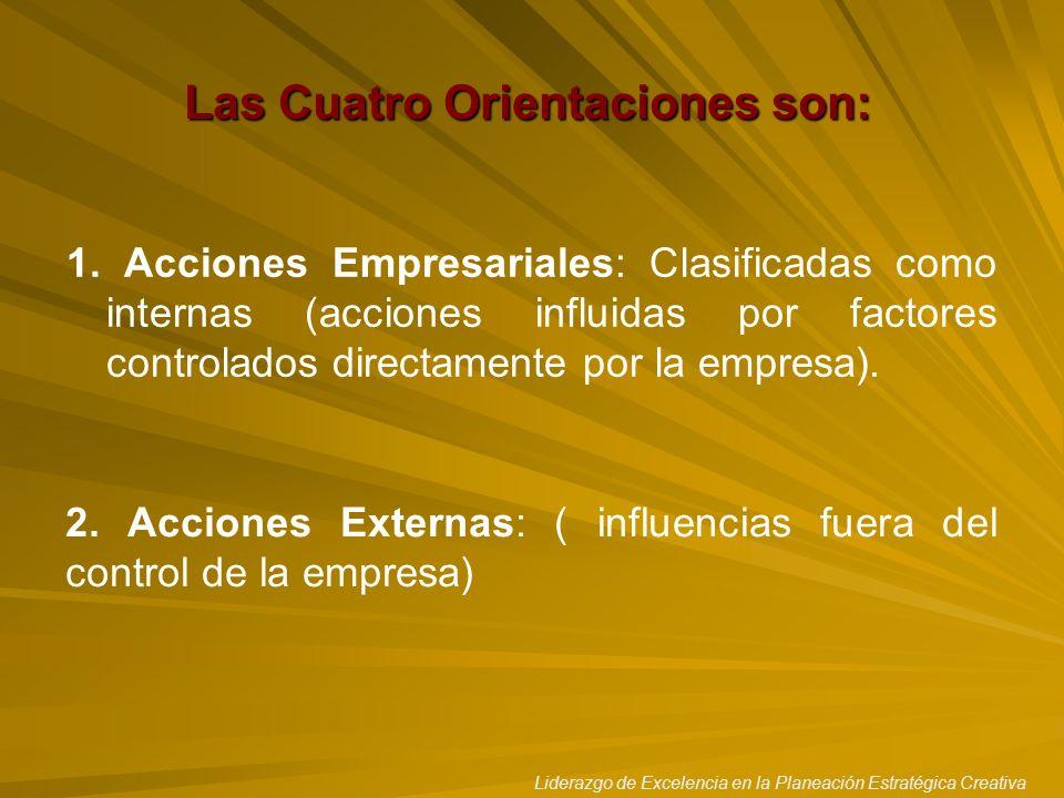 Liderazgo de Excelencia en la Planeación Estratégica Creativa Las Cuatro Orientaciones son: 1. Acciones Empresariales: Clasificadas como internas (acc