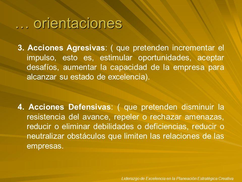 Liderazgo de Excelencia en la Planeación Estratégica Creativa … orientaciones 3. Acciones Agresivas: ( que pretenden incrementar el impulso, esto es,