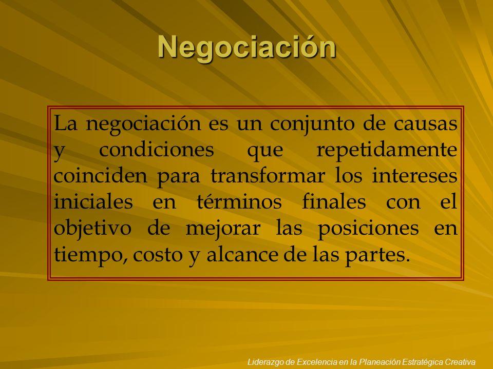 Liderazgo de Excelencia en la Planeación Estratégica Creativa Negociación La negociación es un conjunto de causas y condiciones que repetidamente coin