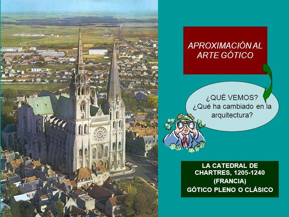 Vista lateral y frontal de la catedral de Chartres