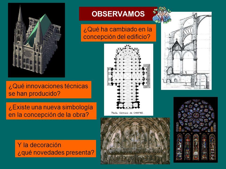 OBSERVAMOS ¿Qué ha cambiado en la concepción del edificio? ¿Qué innovaciones técnicas se han producido? ¿Existe una nueva simbología en la concepción