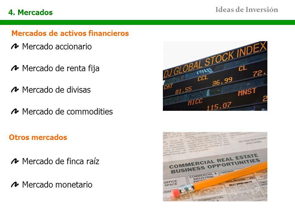 Ideas de Inversión 4. Mercados Mercados de activos financieros Otros mercados Mercado accionario Mercado de renta fija Mercado de divisas Mercado de c