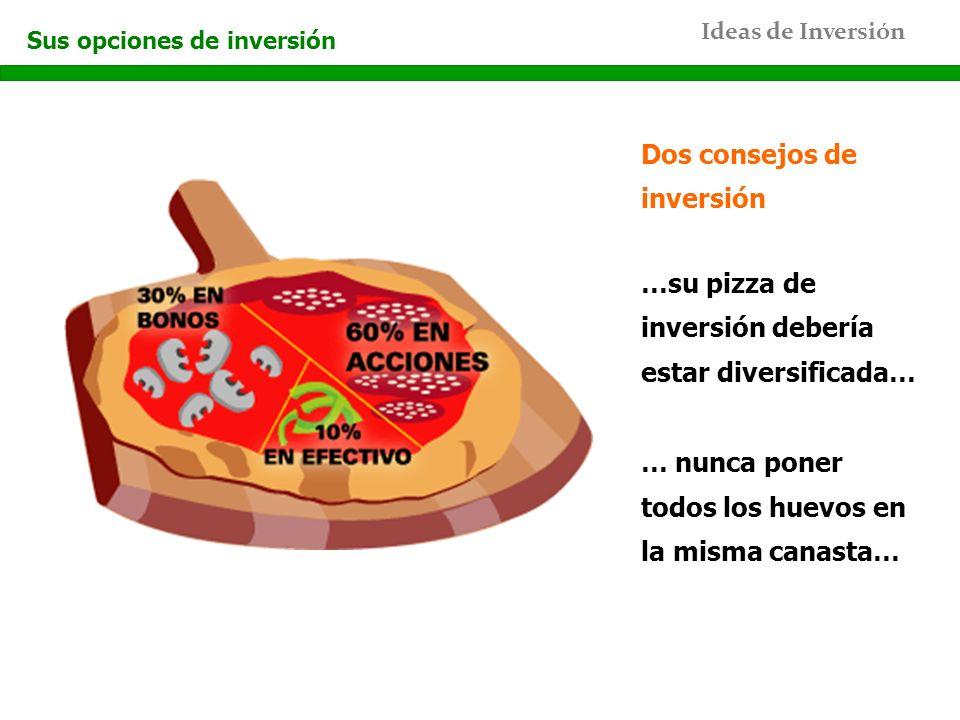 Ideas de Inversión Sus opciones de inversión …su pizza de inversión debería estar diversificada… … nunca poner todos los huevos en la misma canasta… D