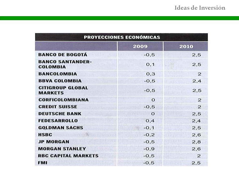 Ideas de Inversión ALTERNATIVAS DE INVERSION 2010 Mercados, productos y canales de inversión Tasas de rentabilidad