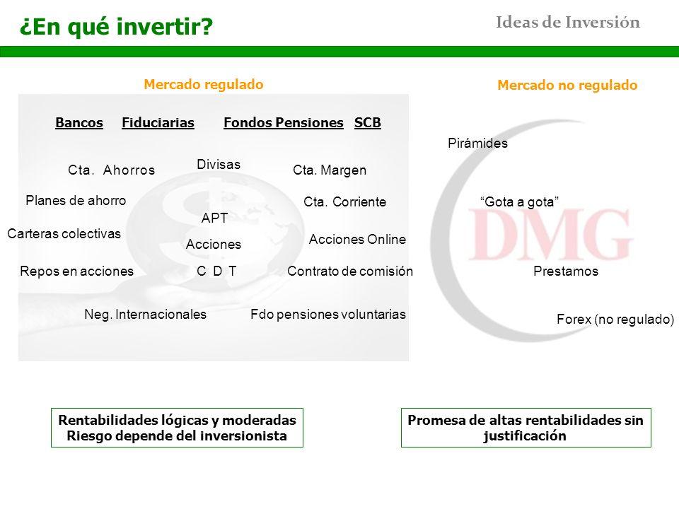 Ideas de Inversión Mercado regulado Mercado no regulado Gota a gota Prestamos Forex (no regulado) BancosFiduciariasFondos PensionesSCB Cta. Ahorros Ct