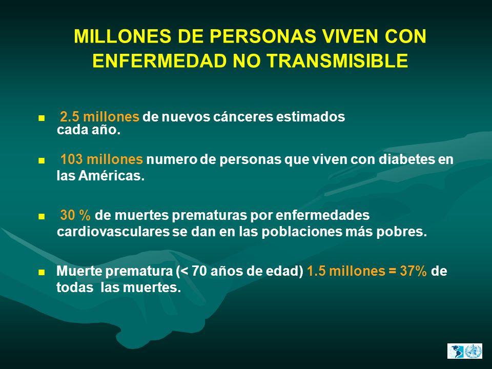 MILLONES DE PERSONAS VIVEN CON ENFERMEDAD NO TRANSMISIBLE 2.5 millones de nuevos cánceres estimados cada año. 103 millones numero de personas que vive